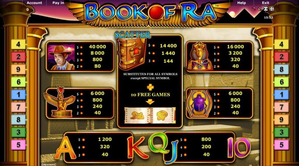 Book of Ra Auszahlung